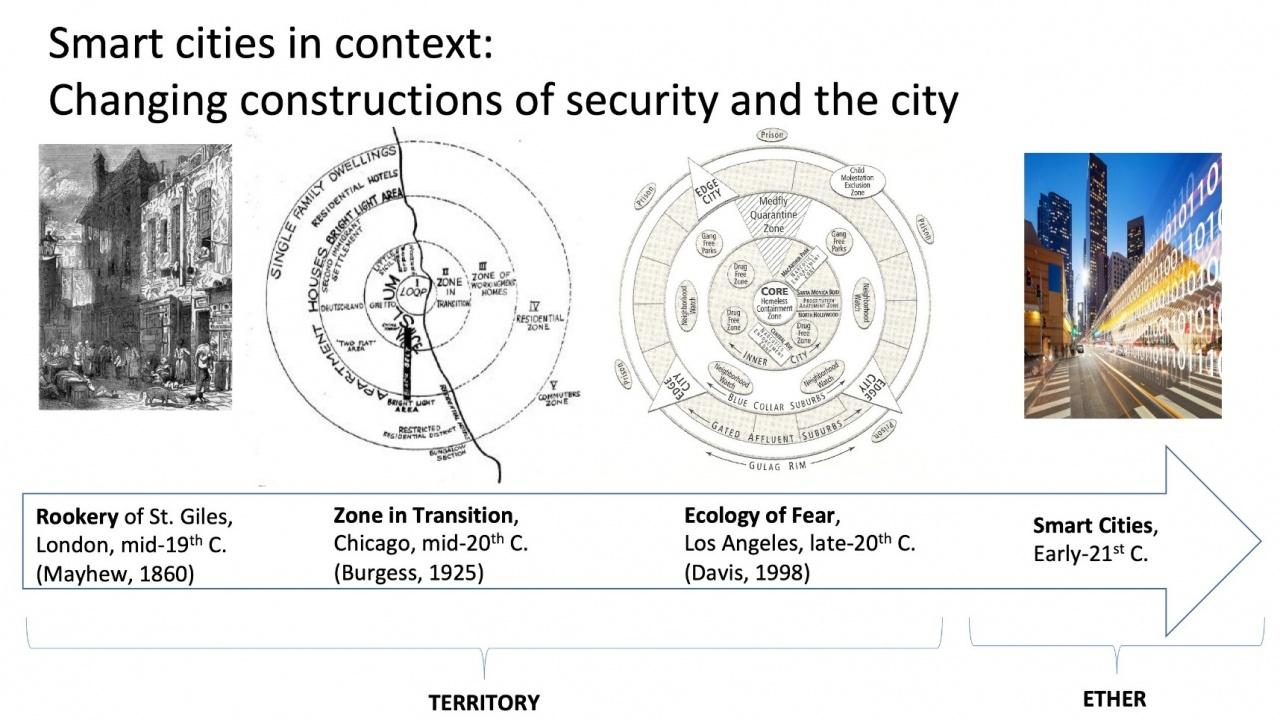 エドワーズ博士資料より:都市と犯罪の関係